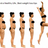 Where Does The Fat Go When Excessive Weight Is Lost?
