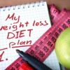 Garcinia Cambogia HCA Extract Review For Weight Loss in 2017